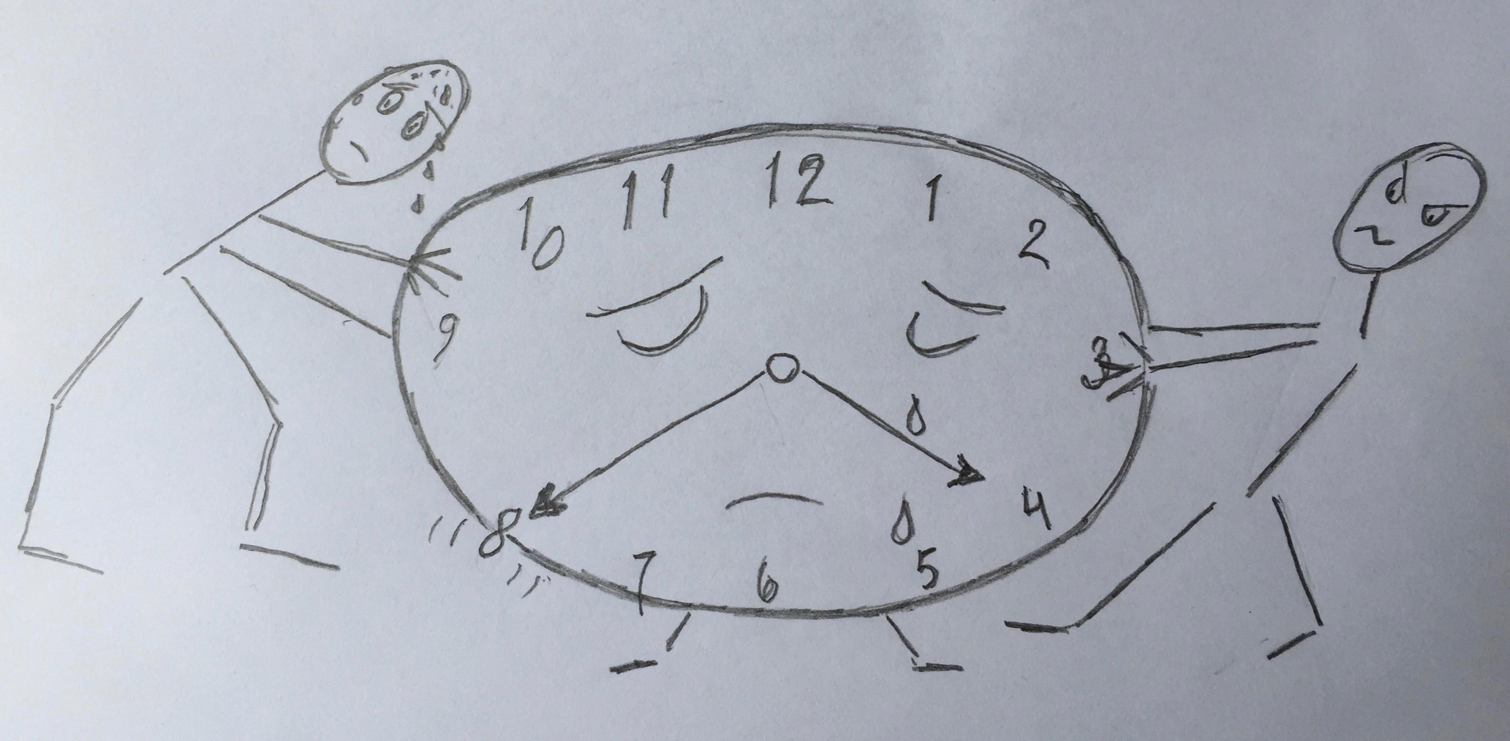 Kampen om tiden